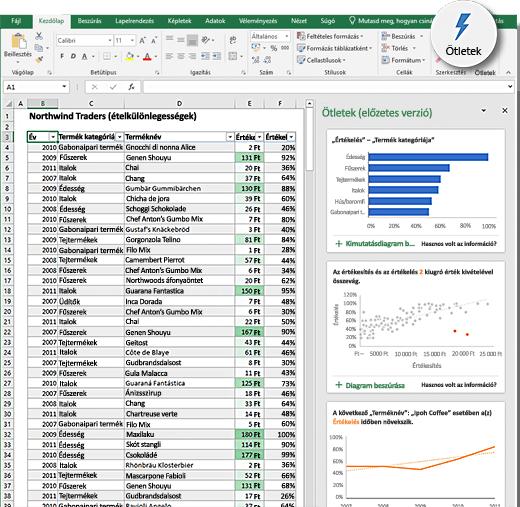 Ötletek az Excelben