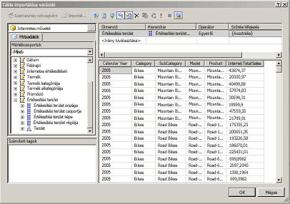 MDX-lekérdezés futtatása a táblázatos mintaadatbázison