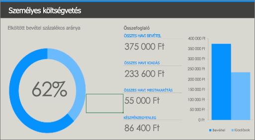 Régi: alacsony kontrasztú színekkel (kék és világos kék, szürke háttér előtt) készített Személyes költségvetés Excel-sablon.