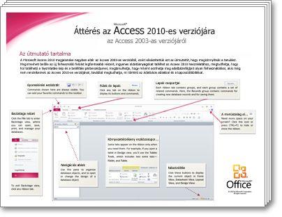 Az Access 2010 áttérési útmutatójának miniatűrje