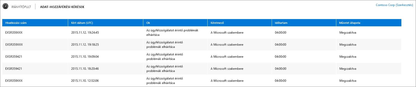 A korábbi összes adat-hozzáférési kérések listája