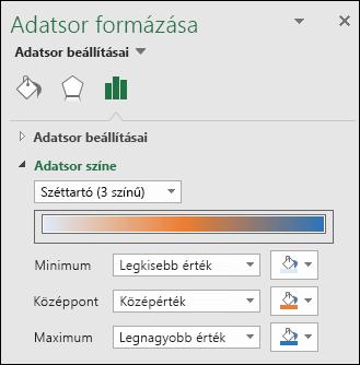 Excel-térképdiagram – Adatsor színbeállításai