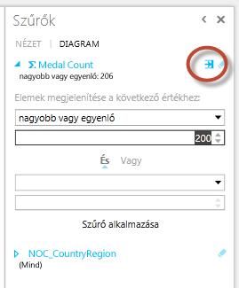 A Speciális szűrő ikonja a Power View nézetben