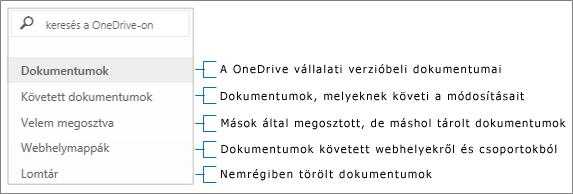 OneDrive Vállalati verziós hivatkozások csoportosítása