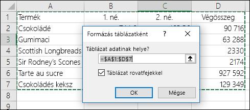 A Kezdőlap lapon található Formázás táblázatként gomb használata egy adattartomány automatikus kijelöléséhez