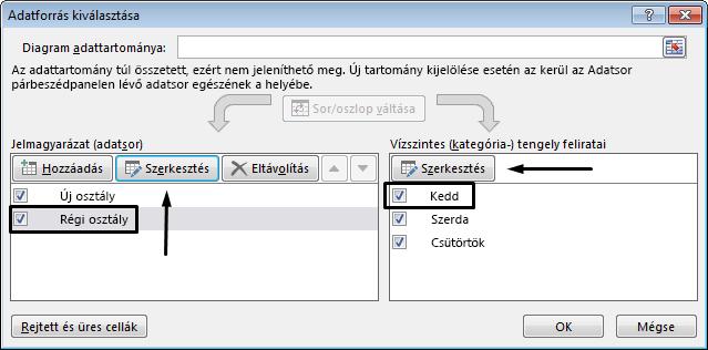 A jelmagyarázat nevét az Adatforrás kiválasztása párbeszédpanelen szerkesztheti.