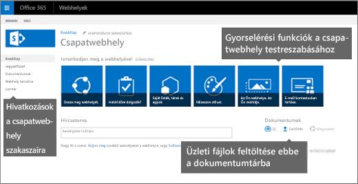 A Csapatwebhelyek kezdőlapján csempék láthatók, amelyekkel elérhetők a webhely testreszabásához szükséges gyakori funkciók.