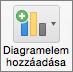 A Diagramtervezés lapon válassza a Diagramelem hozzáadása lehetőséget