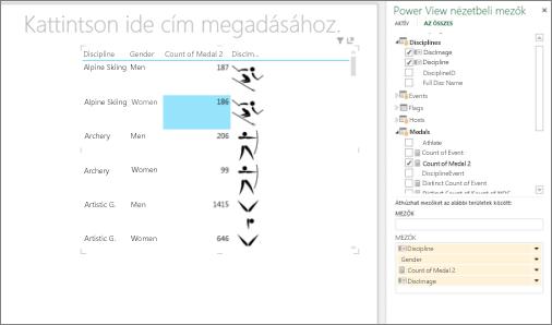 Power View-táblázat létrehozása