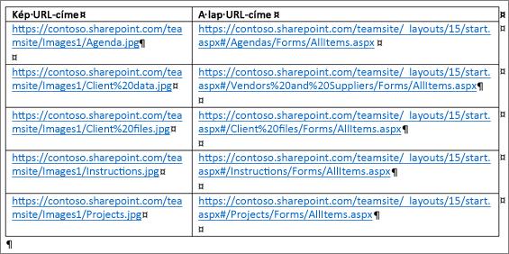 Táblázat a képek és a lapok URL-címeivel