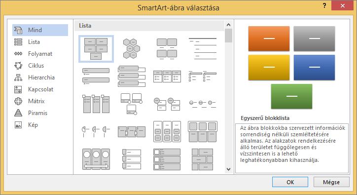 A SmartArt-ábra választása párbeszédpanel választható elemei