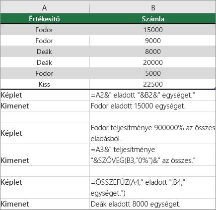 Példák szöveg és számok összefűzésére