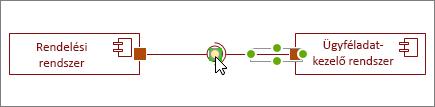 Megvalósított felület alakzathoz csatlakoztatott Kötelező felület