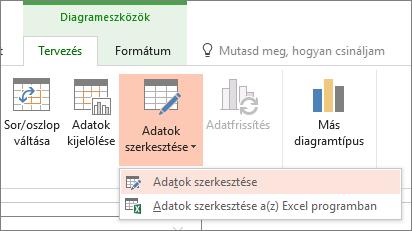 A Diagrameszközök a kijelölt adatok szerkesztése