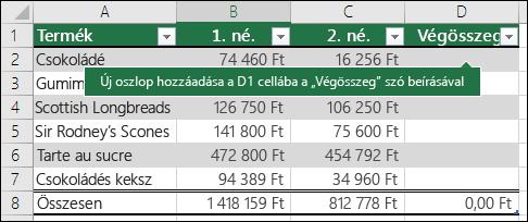 Táblázat új oszlop hozzáadásához írjon be közvetlenül a egy meglévő táblázattól jobbra levő üres oszlop