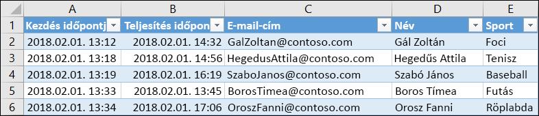 Felmérés eredményének megjelenítése az Excel munkafüzet