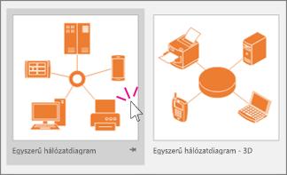 Egyszerű hálózat miniatűrje