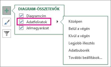 Diagram-összetevők > Adatfeliratok > feliratbeállítások