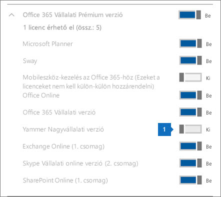 Képernyőkép a Yammer-licenc kikapcsolt állapotáról