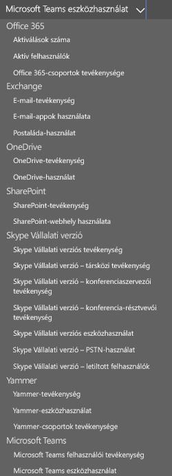 Válasszon jelentést – Microsoft Teams felhasználói tevékenység.