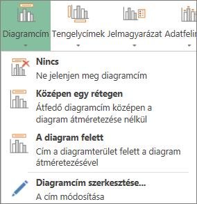 Diagramcím-beállítások