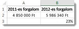 4850000 Ft az A2 cellában, 5980634 Ft a B2 cellában, 23% a B3 cellában, ami a két szám közötti különbség százalékos aránya.