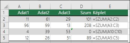 Az Excel hibát jelenít meg, ha egy képlet nem egyezik a szomszédos képletek mintájával
