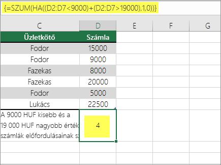 2. példa: Egy képletbe ágyazott SZUM és HA függvény