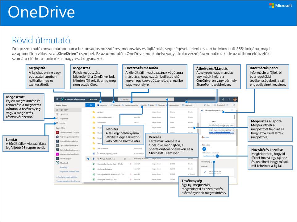Rövid útmutató a OneDrive-hoz