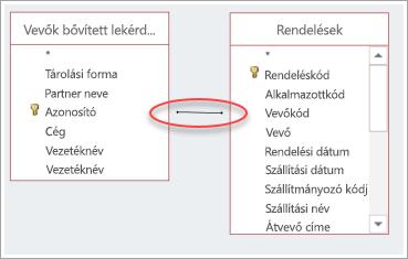Képernyőkép: a két tábla közötti illesztés