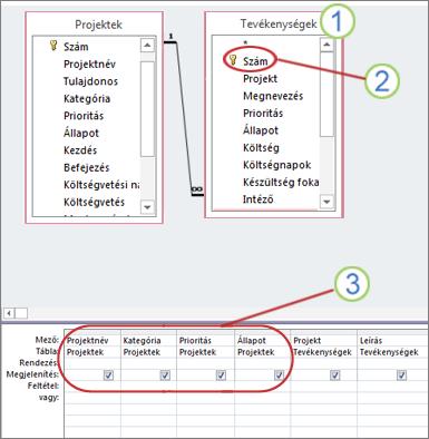 A frissíthető mezőket ábrázoló lekérdezésdiagram