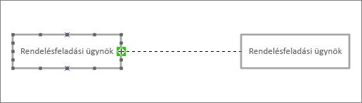 Az összekötő vonal befejezése egy másik Életvonal alakzatra húzva, zöld kiemeléssel a csatlakozási pont körül
