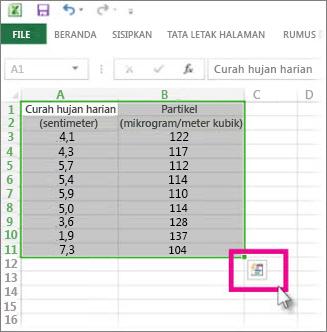 Data yang dipilih dengan tombol Quick Analysis Lens terlihat