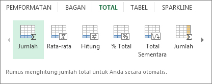 Tab total