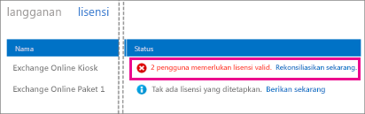 Halaman lisensi, Kolom status mengatakan 2 pengguna membutuhkan lisensi yang valid. Selesaikan sekarang
