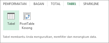 Tab tabel