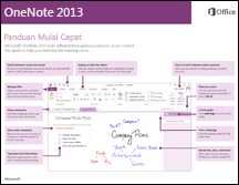 Panduan Mulai Cepat OneNote 2013