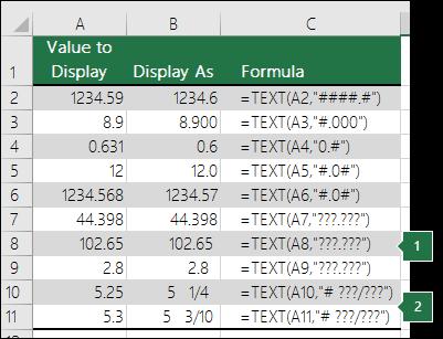 Contoh umum, desimal dan pecahan nomor memformat string.