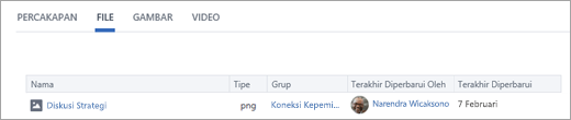 Klik file untuk melihat semua file yang dibuat pengguna