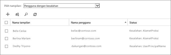 Pengguna dengan kesalahan di halaman Pengguna aktif