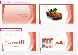 Menampilkan semua slide dalam presentasi