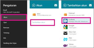 Halaman menu Windows 8 Mail: Pengaturan > Akun > Tambahkan Akun
