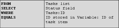 Contoh 1: Kesamaan pencarian ke kueri SQL