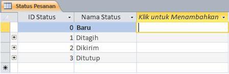 klik untuk ditambahkan dalam tampilan lembar data