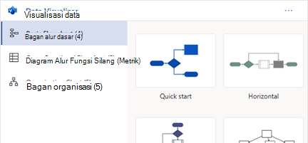 Membuat Diagram Visio Halus di Excel
