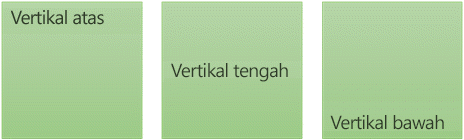 Tiga opsi perataan teks vertikal: atas, tengah, dan bawah