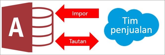 Menyambungkan dari Access ke Salesforce