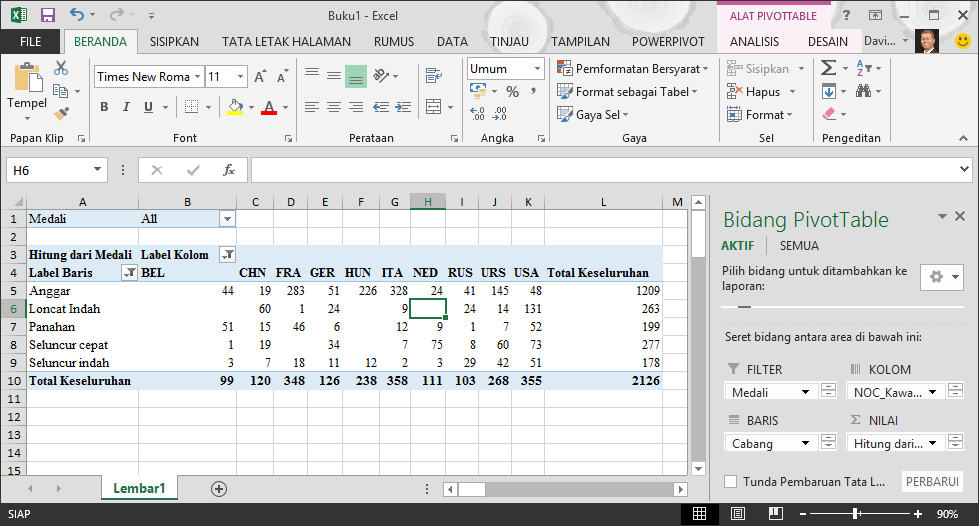 Tutorial Mengimpor Data Ke Excel Dan Membuat Model Data Excel
