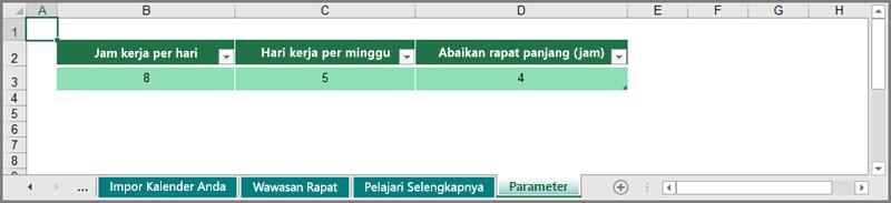 kustomisasi pola kerja di lembar kerja Parameter