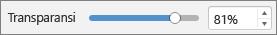 Slider Transparansi PowerPoint untuk Mac